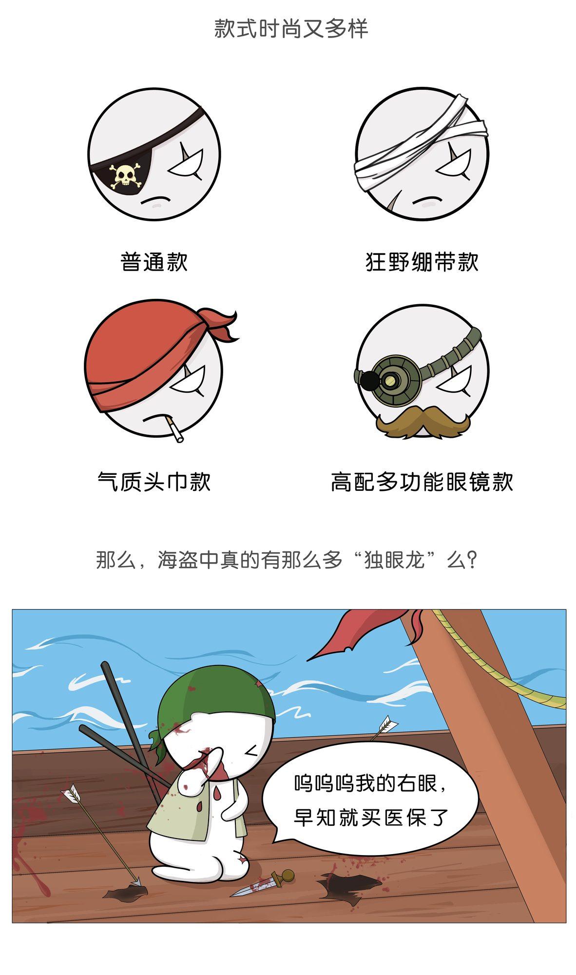 """為什么海盜都是""""獨眼龍""""?!-08.jpg"""