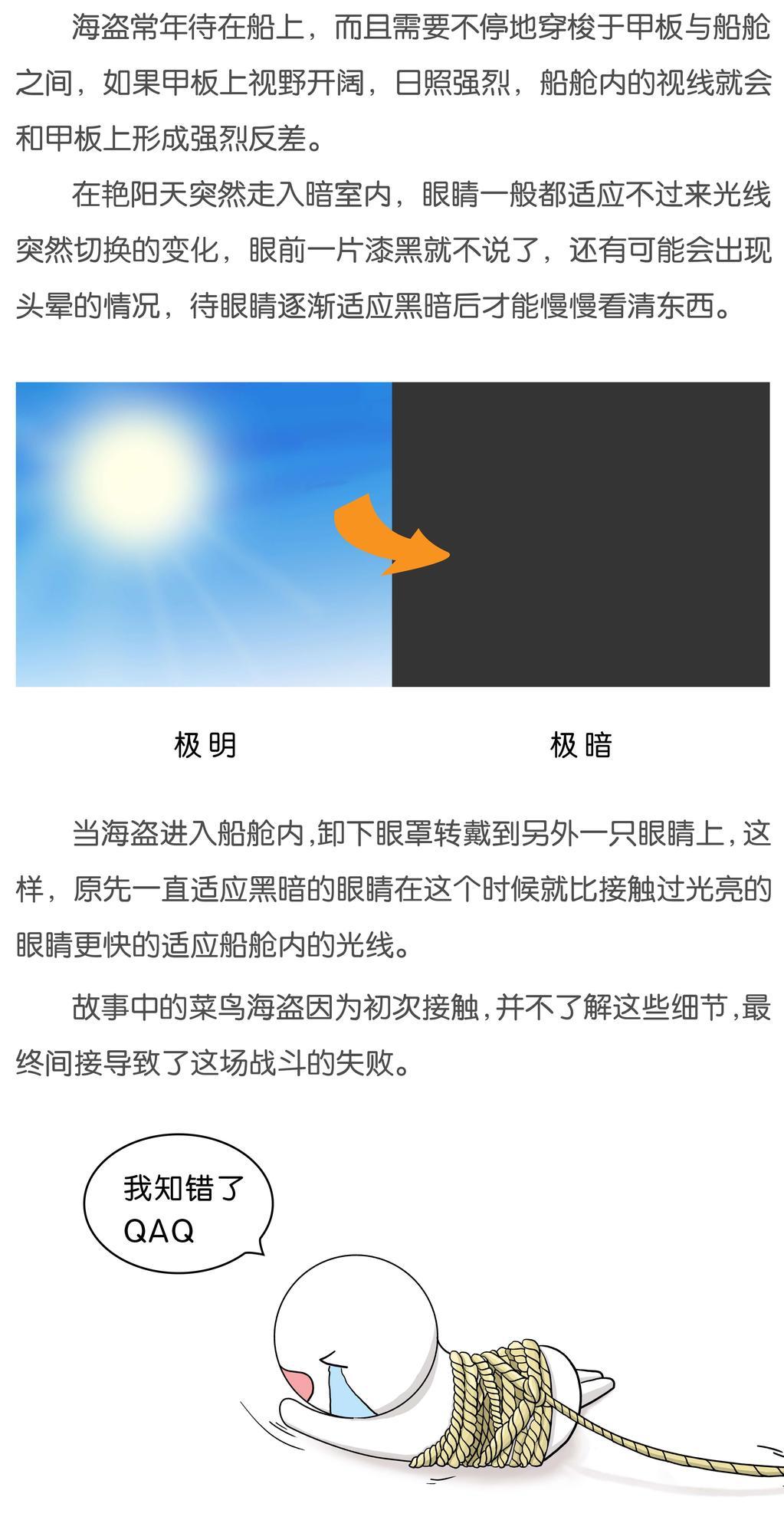 """為什么海盜都是""""獨眼龍""""?!-11.jpg"""