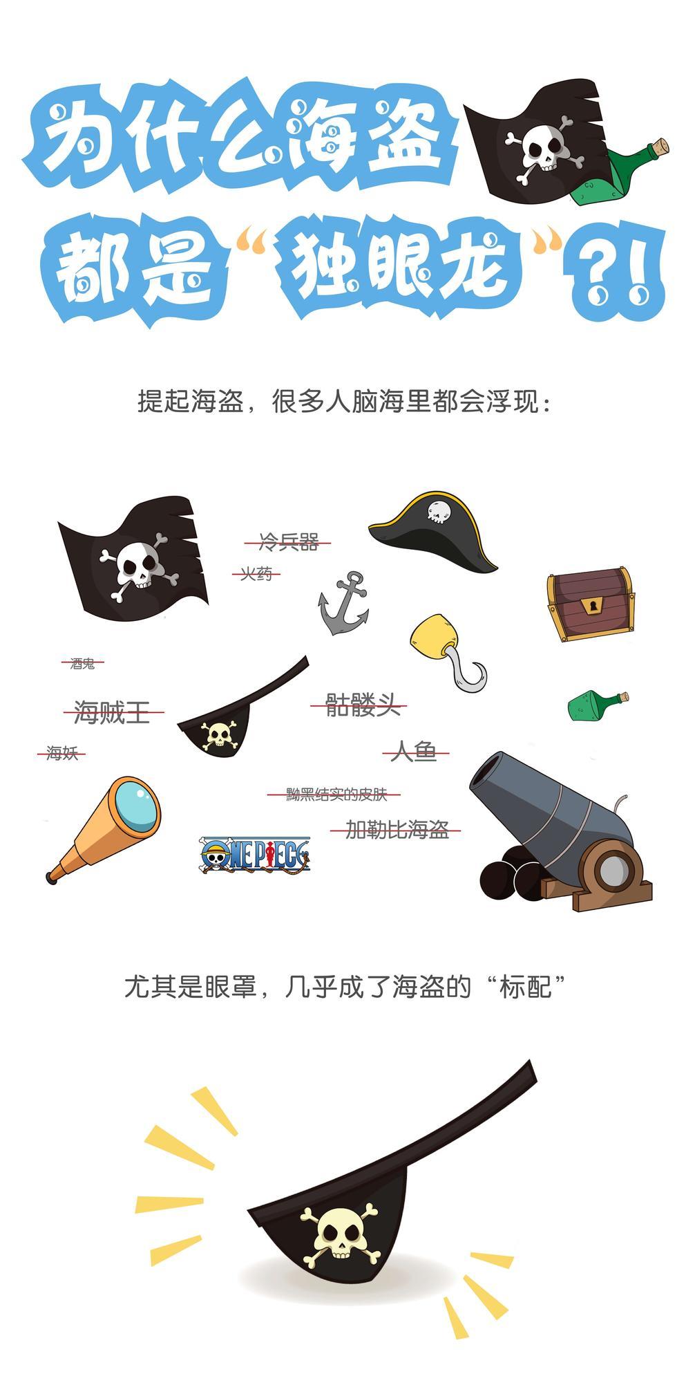 """為什么海盜都是""""獨眼龍""""?!-07.jpg"""